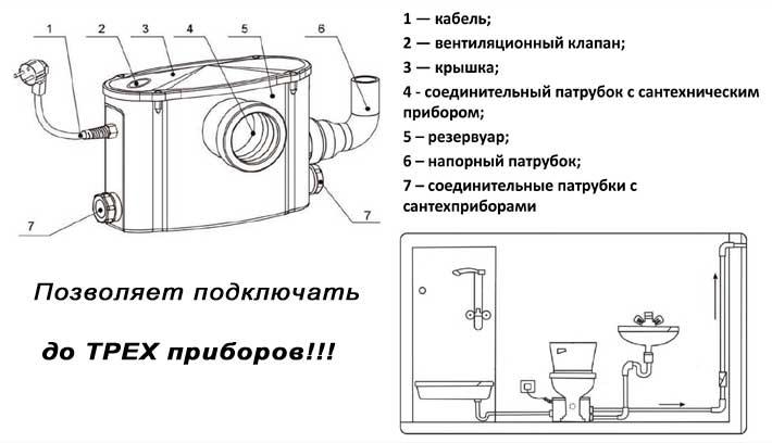 Схема подключения КНС мини